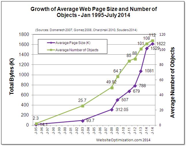 growth-average-web-page2014